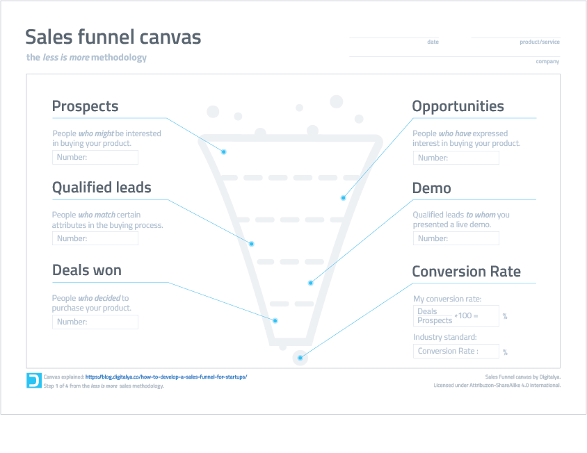 sales-funnel-canvas-2