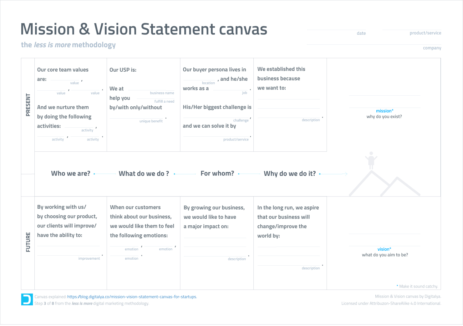 Mission_Vision_Canvas_for_startups-1