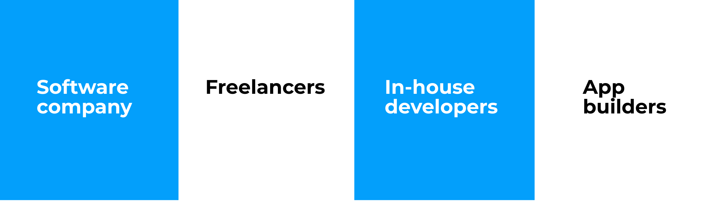Software-company-vs-Freelancers-vs-in-house-developers-vs-app-builders