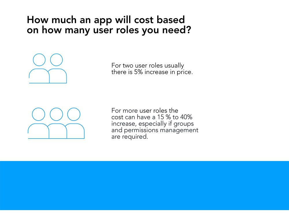 Development-cost-based-on-the-number-your-users